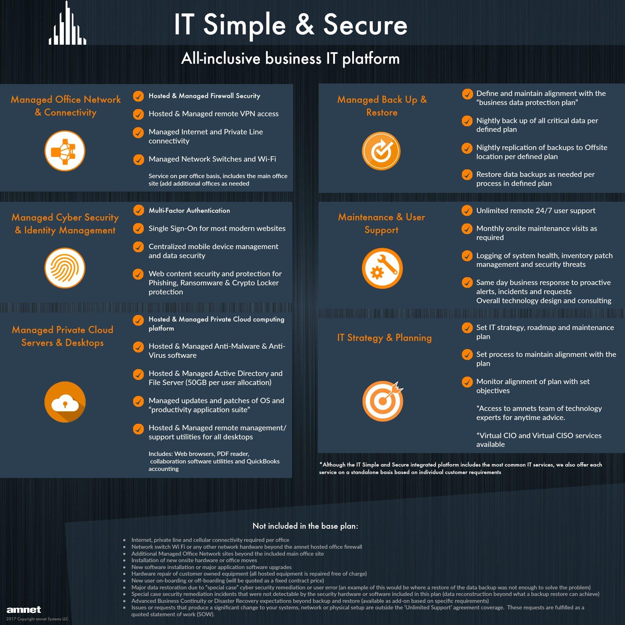 Simple & Secure Details.jpg