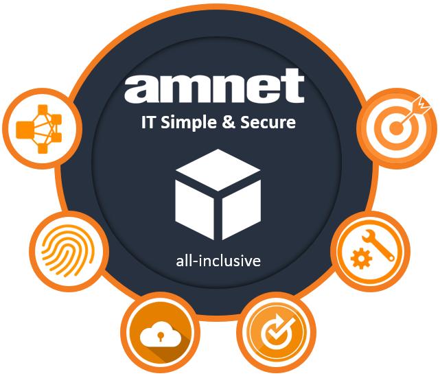 All inclusive desktop, servers, network, router management icon