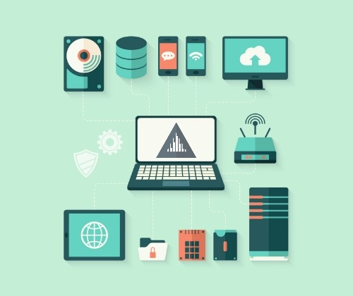 securing your devices and identity